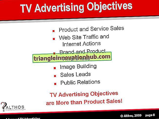 9 Typer annonsemedia tilgjengelig for en annonsør - reklame