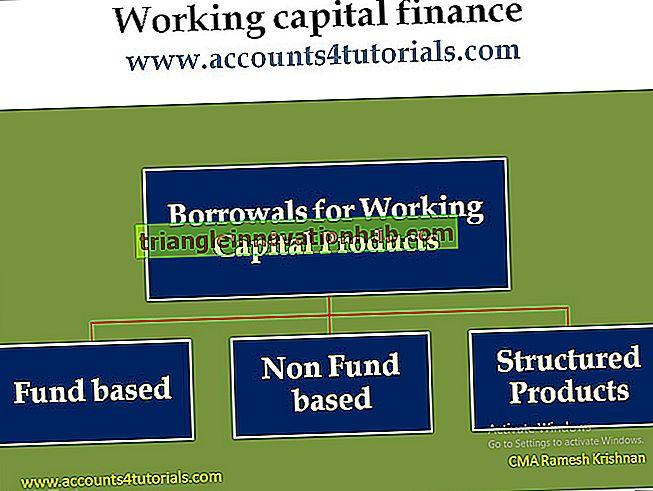 9 محددات رأس المال العامل للشركة  ادارة مالية - شركة