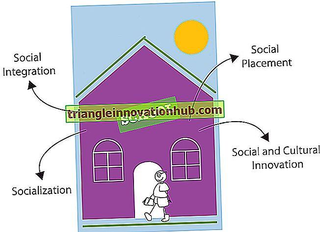 Uddannelsessystem: Uddannelsens Betydning, Aspekter og Sociale Funktioner - uddannelse