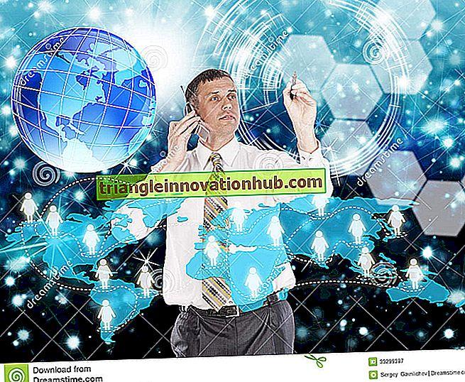 3 أنواع من شبكة الإنترنت والتسويق (التجارة الإلكترونية) - تسويق الكتروني