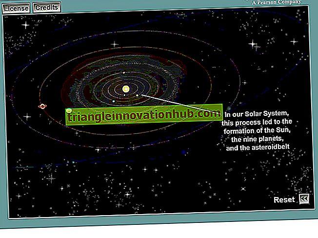 Nebelhypothese über den Ursprung des Sonnensystems: von Kant